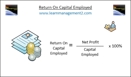 Diagram Showing How To Calculate Return On Capital Employed